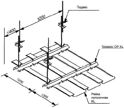 Реечный потолок своими руками инструкция 834