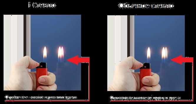 как отличить оригинальный i стеклопакет